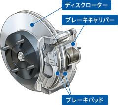 automotive_disk
